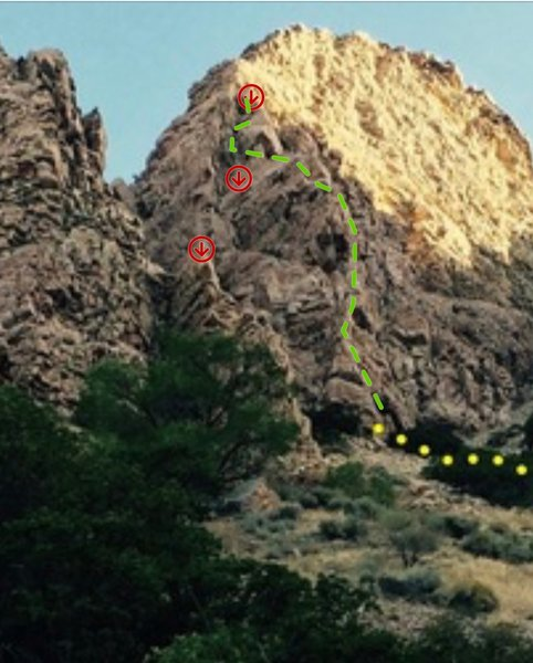 Yellow=approach<br> Green=climbing route<br> Red= rappel stations (approximate locations.<br> Please comment with directions to exact locations)