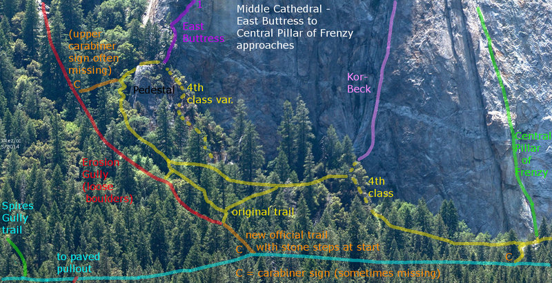 Middle Cathedral approach trails - East Buttress, Kor-Beck, Central Pillar of Frenzy<br> original photo from xRez.com