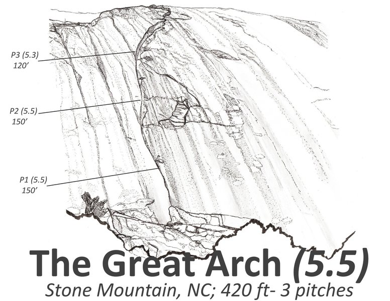 Great Arch by @drawingsfordirtbags