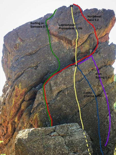 Northwest Face is marked in red.