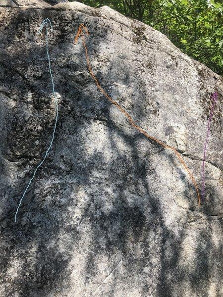 Gymania follows the light blue line on the left. Method left follows the orange line, and method right follows the purple line.