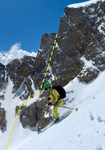 Skiing the line of descent from the Wheel Deal with the route in profile in the rear