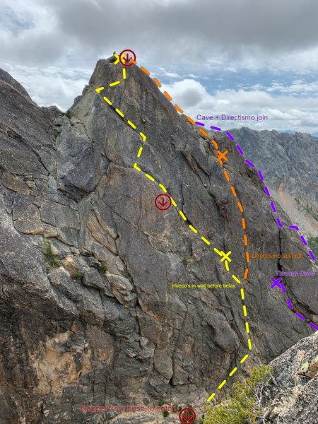 Kim Couri and John Rollins on the summit of Concord. Picture from first bolted rap on Liberty Bell.<br> <br> North Face Routes<br> Yellow - N Face<br> Orange - Directismo<br> Purple - Cave Route aka Tunnel Route<br> Burgundy - Rap route