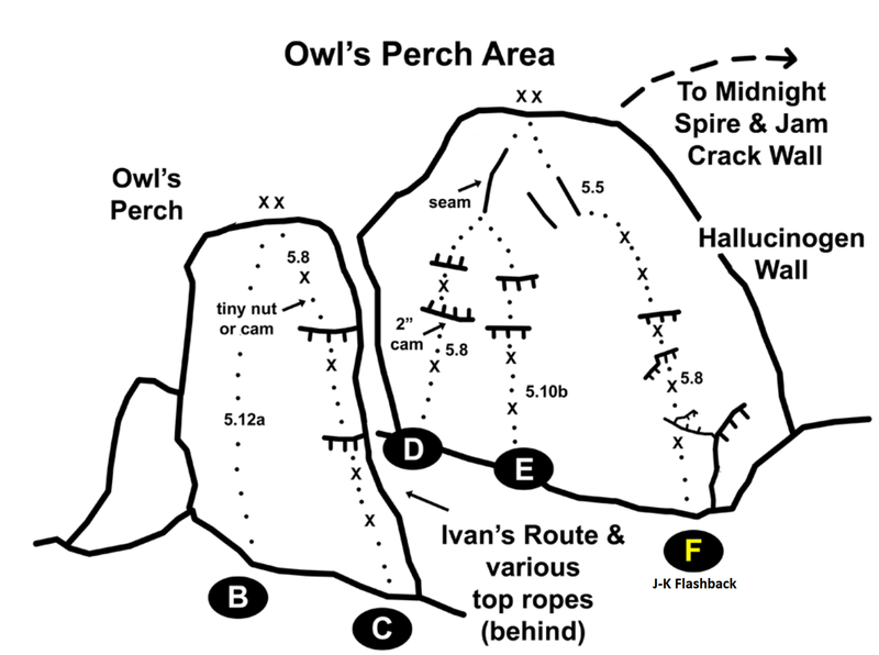 J-K Flashback location in relation to the Owl's Perch Area