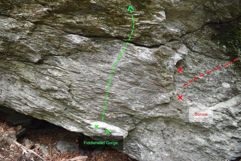 The boulder problem.