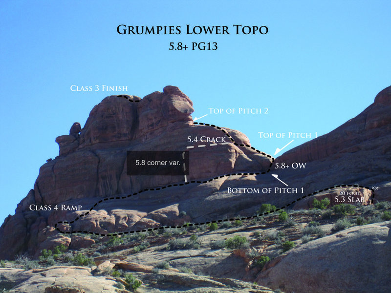 Lower topo with P1 variation