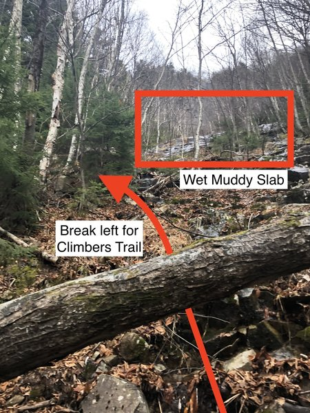 When to exit the gully onto the climbers trail