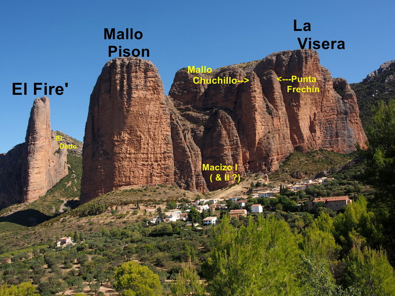 Riglos' Main Formations