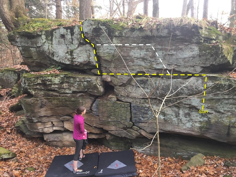 Traverse with a tough start that joins the original Coughing Fit for a decent top out. A couple of different ledges (shown in yellow and white) can be used for the traverse over!