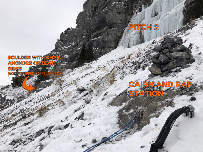 Photo and annotations by Dustin Lyons. Use this rappel or the walkoff to avoid sending rocks and ice down onto the apron when pulling ropes off the large P1 belay boulder.
