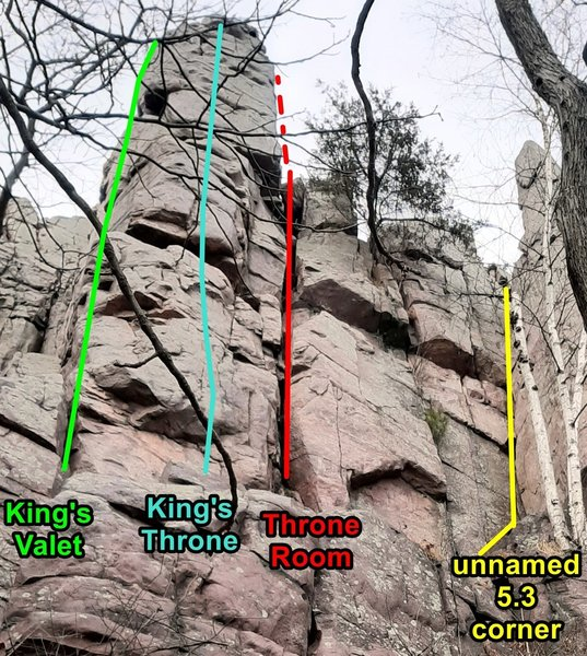King's routes