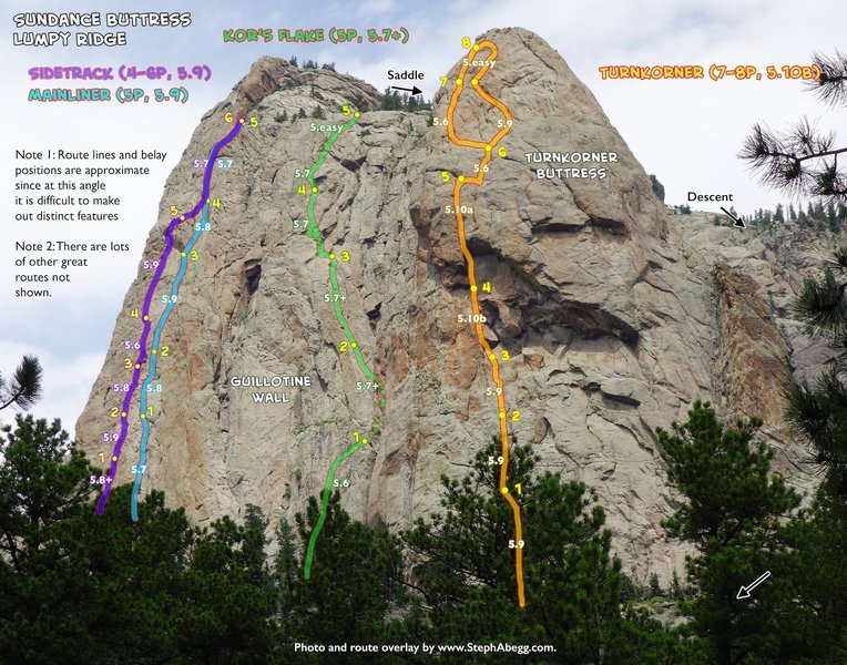 Route overlays for some routes on Sundance.