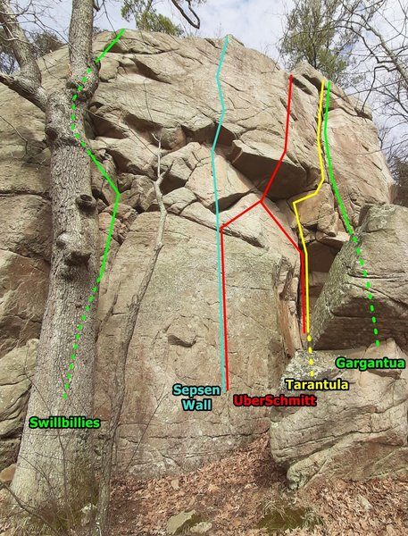 Swillbillies to Gargantua. Routes to right of Freaky Face as you round the corner toward Pacific Ocean Wall to the east.<br> <br> Uberschmitt can share the start with Sepsen Wall (per Knower) or Tarantula (per S/M). Looks like you could start between them, too.