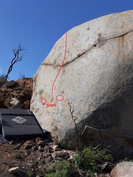 The Boulder Problem