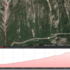This is totally a guess, made with low-google-earth-skill. If this is even close to correct, the hike into the Hidden Heavenly slab is about .76 miles and about a thousand feet of loose, boulder strewn, chossy elevation gain.