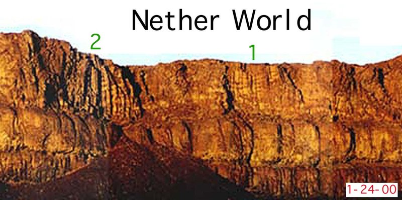 An overview of Nether World - Bill Robins