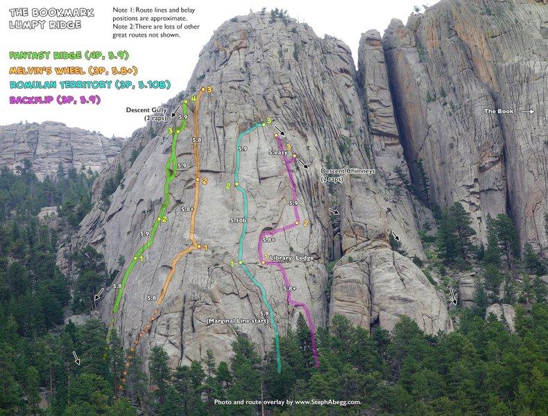 A route overlay for Fantasy Ridge, Melvin's Wheel, Romulan Territory, and Backflip.
