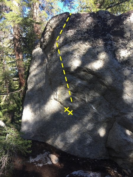 Fun problem named after Ian and his face