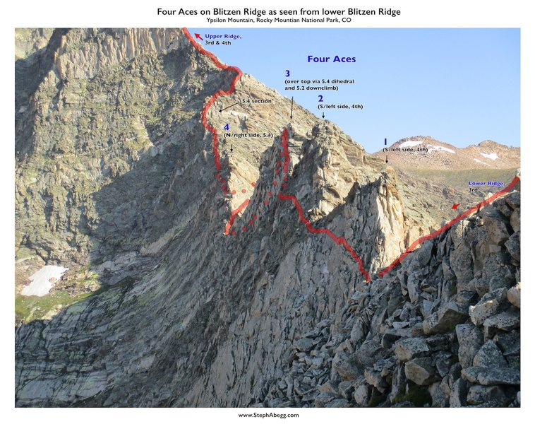 A photo overlay of the Four Aces as seen on approach via the Lower Ridge.