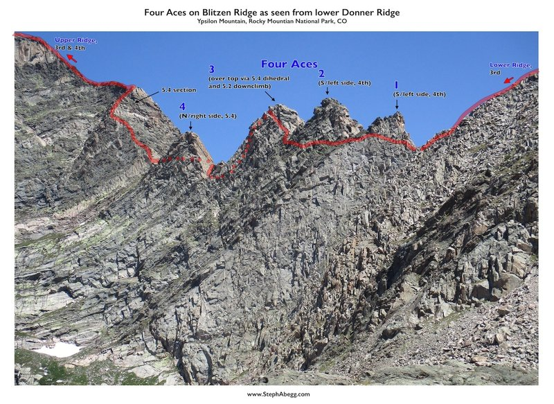 A photo overlay of the Four Aces as from below near Spectacle Lakes.