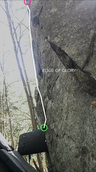 Edge of Glory beta