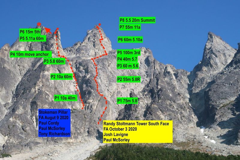 Topo of Stokeman Pillar and South Face of RST by Paul McSorley. Used with permission.