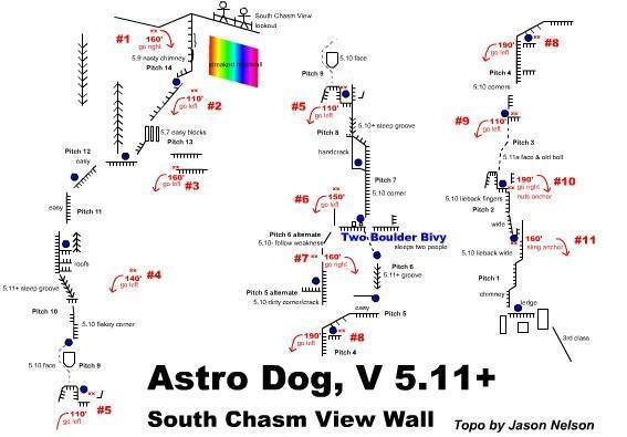 "The return of the ""lost"" Astro Dog topo."