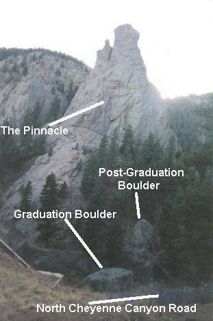 From the north, looking south down at the road, Graduation Boulder, Post-Graduation Boulder, and the Pinnacle.