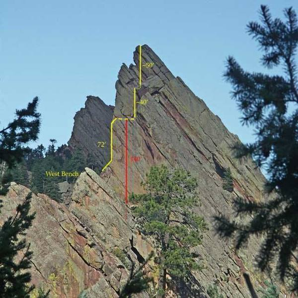 The Third Flatiron from the south showing details of the rappel.  Photo by Fabio Somenzi, annotation by Charles Danforth.