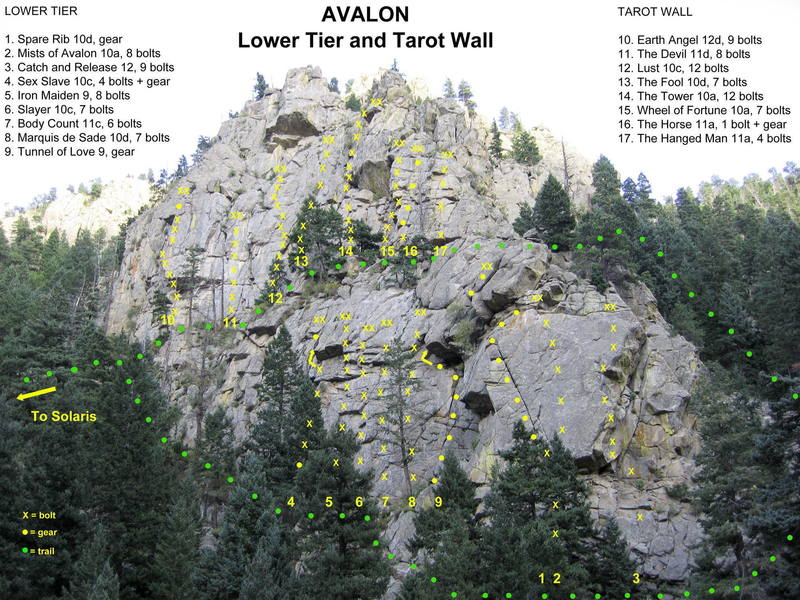 The First Tier and Tarot Wall areas of Avalon.