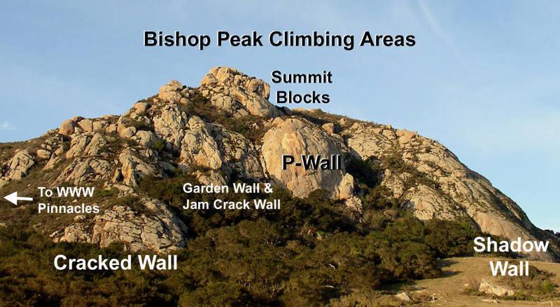 Overview of Bishop Peak 5/2004