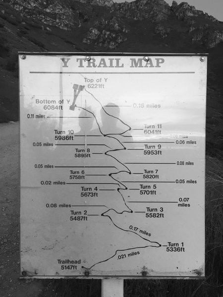 Sign at the start of the trail.