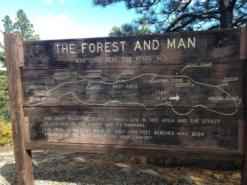 Devil's Canyon Interpretive Trail sign.