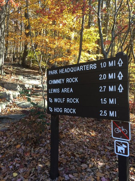 Signage at Vistor Center Trailhead.