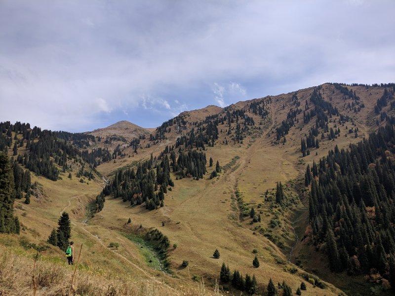 Furmanovka and Panorama peaks.
