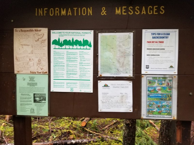 Trail start/ info