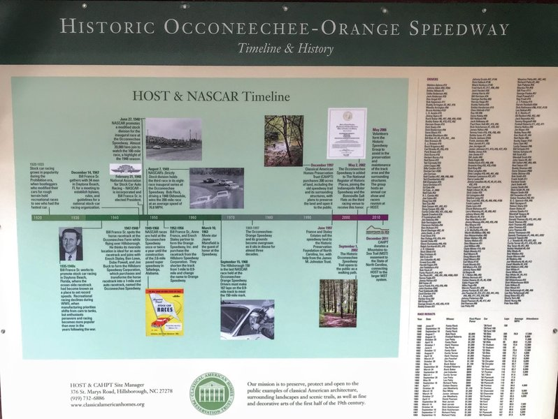 The timeline of the track