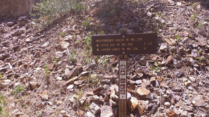 TRAIL DISTANCE AT HWY 149