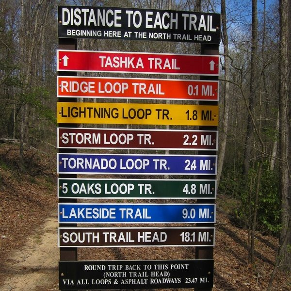 Distances from North trailhead