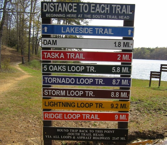 Distances from South trailhead