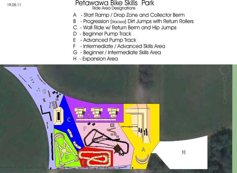 Petawawa Construction Yard bike park layout - Hoots designed.