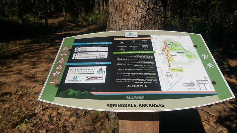 Map at top of trails