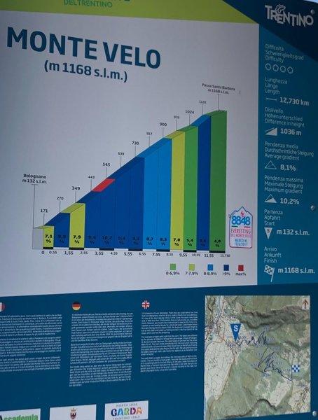 The info-board for roadbiking to Monte Velo / Santa Barbara down in Bolognano