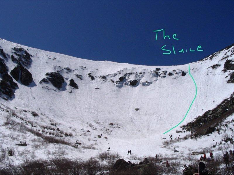 The Sluice