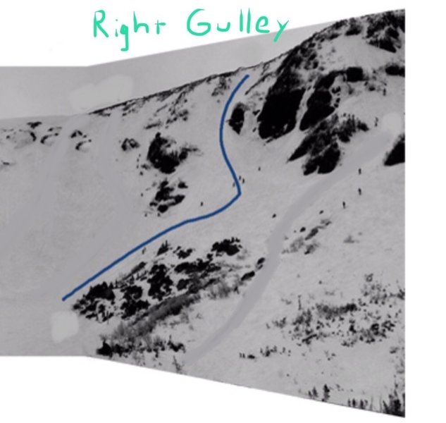 Right Gulley
