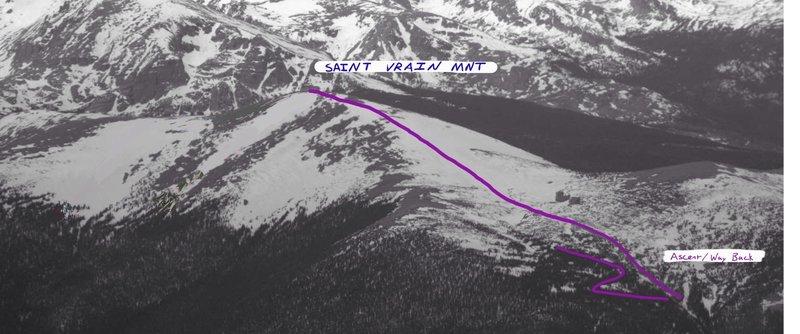 Saint Vrain Mountain East Ridge ascent path