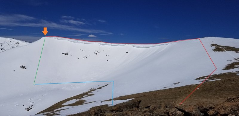 Red line shows Noname approach from top of Mt Russell, Orange arrow shows drop in point, Green line show approximate ski line, Blue line shows skin out of Oatmeal bowl back to Russell