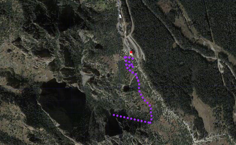 Approach line for La Luz lines, Thenar Chute, Hypothenar Chute, and Final Cut Chute